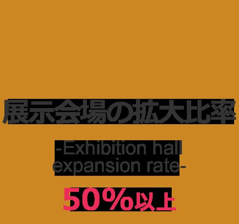 展示会場の拡大比率